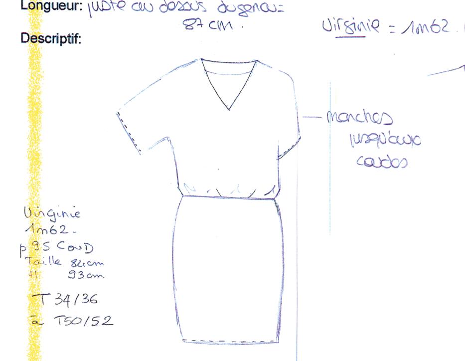 Balsamik -,blog femmes 50 ans - mode - quinqua